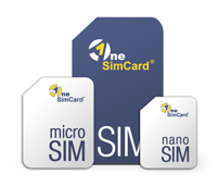 global SIM card sizes
